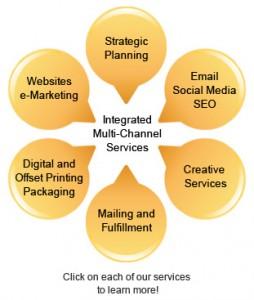 Ferrante & Associates Services